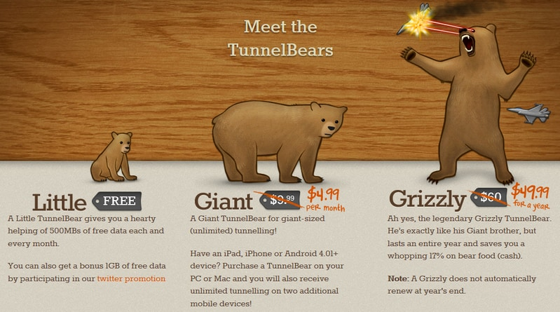 TunnelBear Price Guide